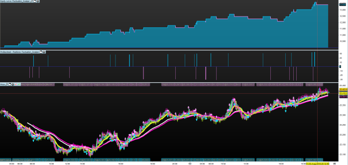 Fluctuation_Scalper_3_and_3_24ticks