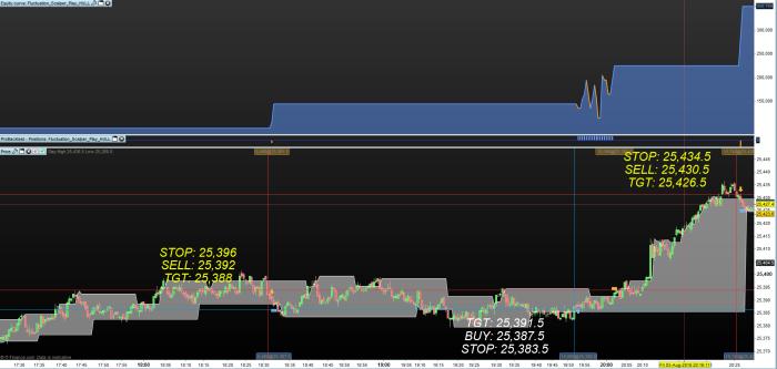 Fluctuation_Screen_Shot4